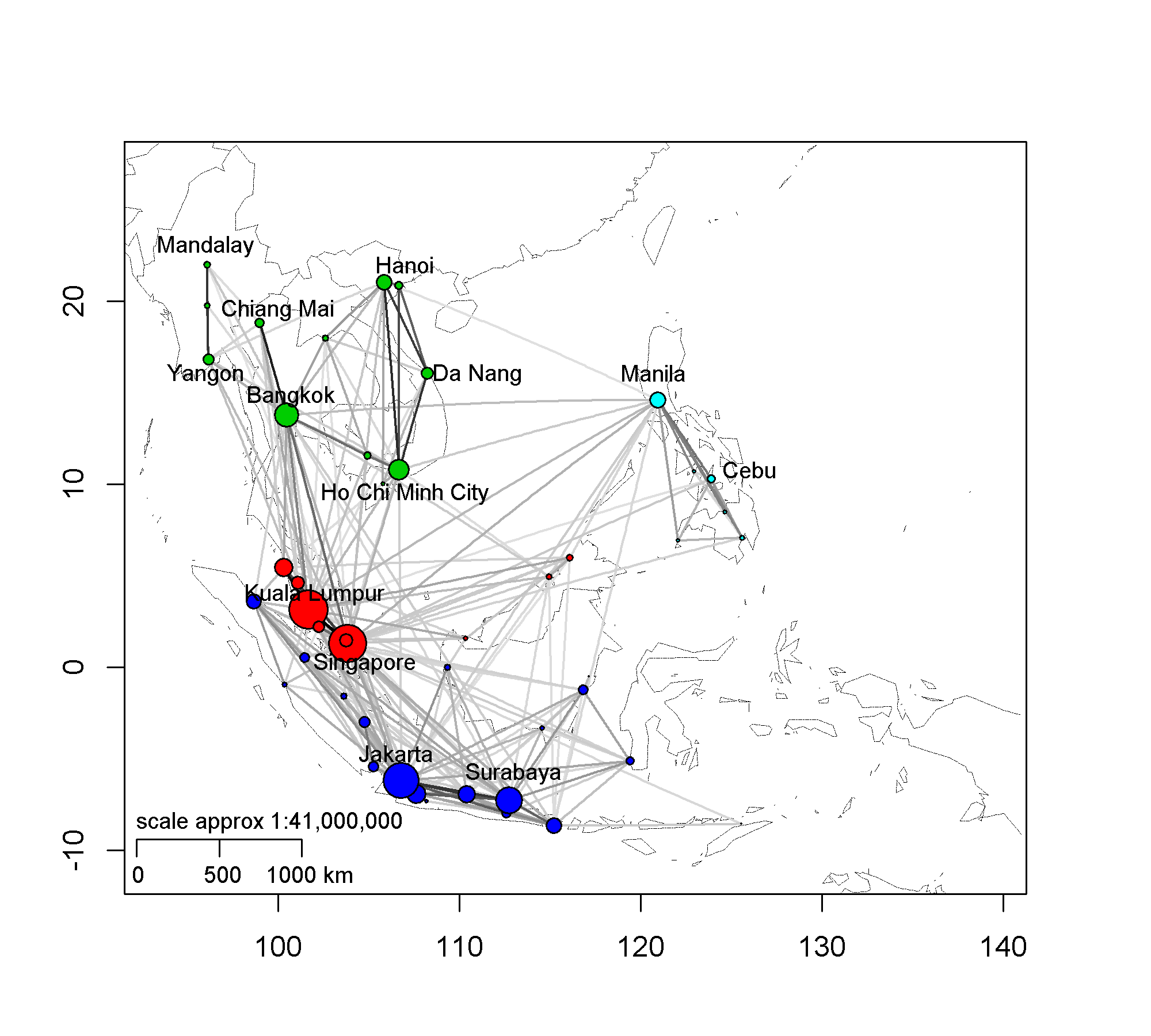 Intercity transportation network between 47 Southeast Asian cities (The circle size reflects cities' number of direct connections; link width and colour are proportional to linkage strength; and the circle colour corresponds to groups of densely connected cities)